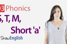 English Phonics Consonants And Vowels Sounds